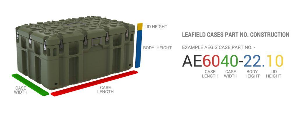 Leafield Cases | Aegis Cases | Aegis Cases Part Number Explanation