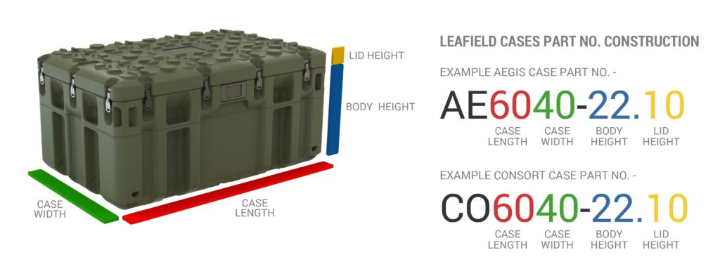 Leafield Cases | Aegis Cases | case part number explanation